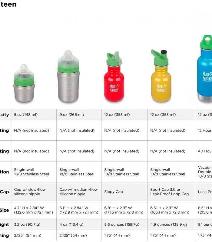 Klean Kanteen Baby Bottle 5oz (148ml)
